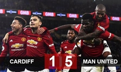 Video bóng đá Premier League: Cardiff 1-5 Man Utd